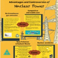 Advantages and Controversies of Nuclear Power