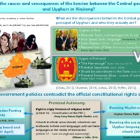 CCCH9027_03_Causes and consequences of tension between PRC, and Uyghurs.pdf